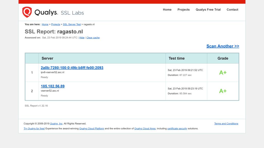 Screendump van de testuitslag van SSL Labs inzake de website Ragasto. De website van Ralph Stoové scoorde de hoogst haalbare score dankzij de instellingen van ComBron.